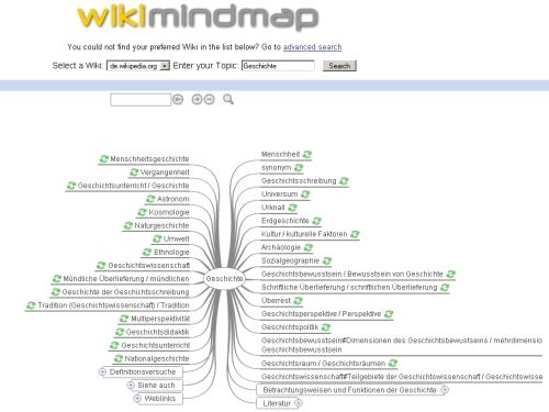 wikimindmap500.jpg
